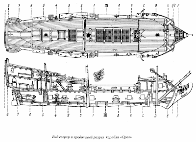 wooden model ship plans free download
