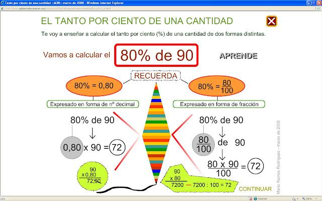 Resultado de imagen de porcentajes esquema 6 primaria
