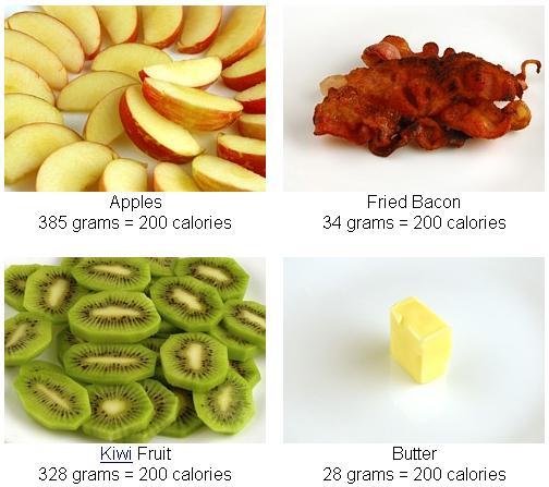 Диета по калориям в день Диета на 1000 и 1200 калорий с