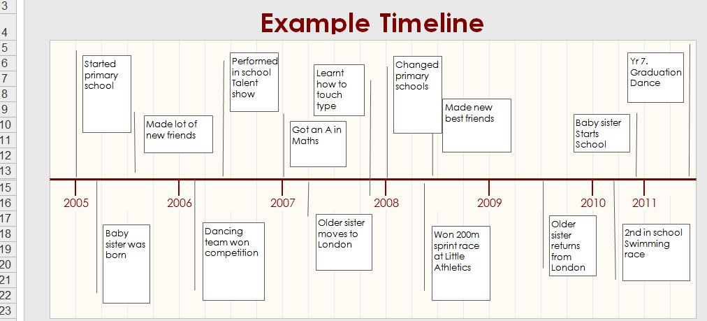 Autobiography Time Line