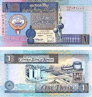 World Currency Mata Uang Dunia 7
