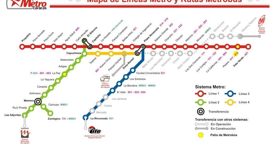 Top 10 Punto Medio Noticias Estaciones Del Metro De Caracas Linea