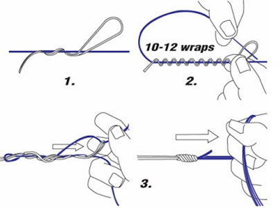 Knots for braid - The Fishing Website : Discussion Forums