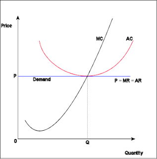 productive allocative and distributional efficiency An equity-efficiency tradeoff exists whenever activity in a given market  simultaneously increases productive efficiency and decreases distributive equity.