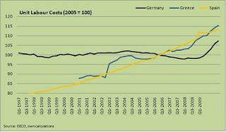 labour.costs.level.JPG?__SQUARESPACE_CACHEVERSION=1261949317583