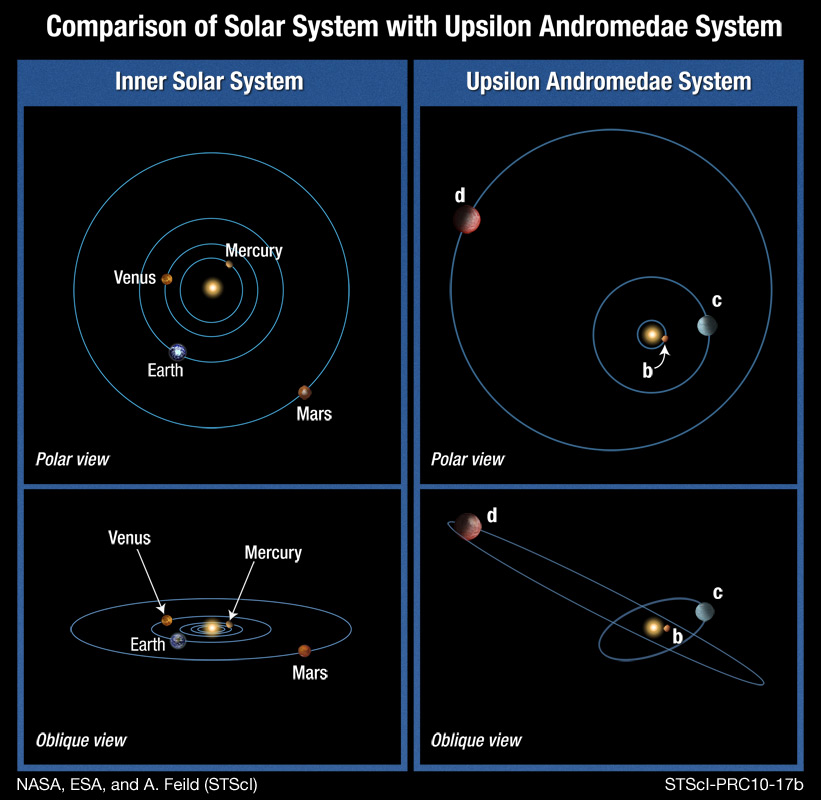 astronomy cmarchesin out of whack planetary system offers