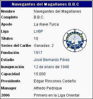 Navegantes del Magallanes B.B.C. - Sitio Oficial