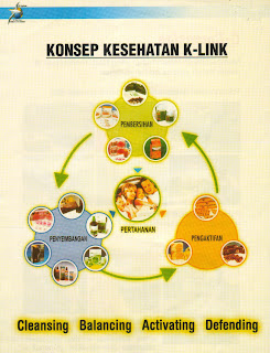 Penggunaan Produk k-link | Membahas tentang produk k-link ...