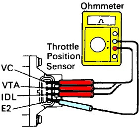 Throttle Position Sensor Symptoms >> Engine Electronic systems: Sensors, Ignition, Injection Off Car