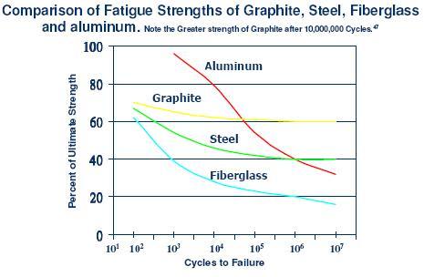 Composites Vs Metal Composite Material Blog
