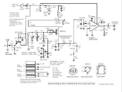 Shortwave receiver_Regen_One Transistor_On IC | THE RADIO