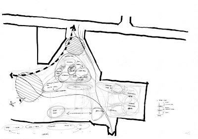 Architecture 3b blog: school masterplanning