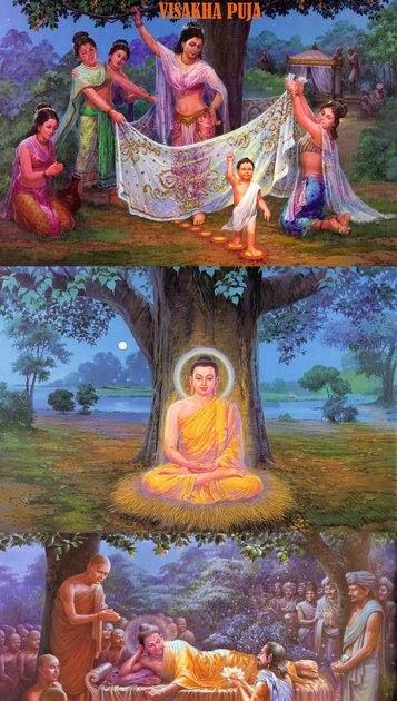 Roda Pengetahuan: Hari Raya Agama Buddha