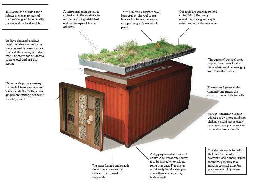 Shedworking Green Roof Shelters