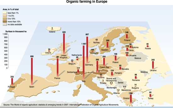 Origins & Evolution of the Organic Farming Movement