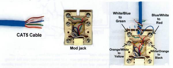 Help with your project: Proper way to wire a phone wall plate