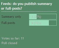 Poll Results: Preference of full posts wins 8-3