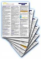CFA Study Materials, CFA Materials, CFA Material