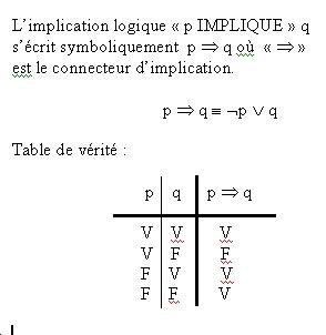 Logique for Les fonction logique de base