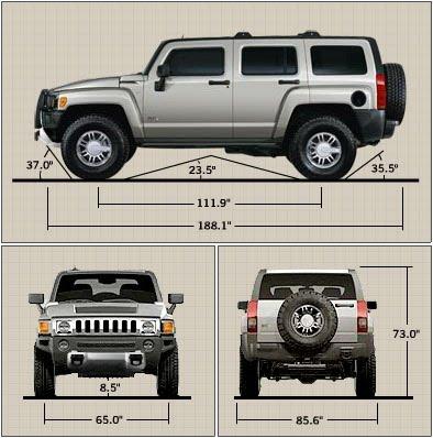 hummer car dimensions,