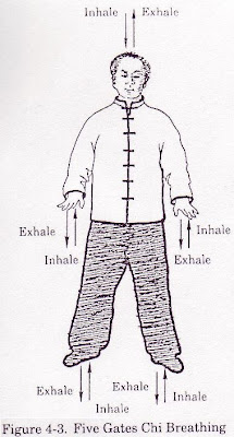 Be Well with Qigong: Six breathing practices