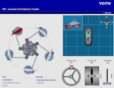 Maximizing Progress: Voith Schneider Propeller ~ Interactive