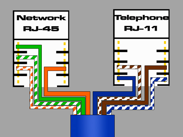 rj12 wiring diagram using cat5 6 wire trailer rj14 : 19 images - diagrams | gsmportal.co