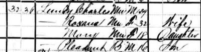 1880+Lundy,+Charles+names.jpg