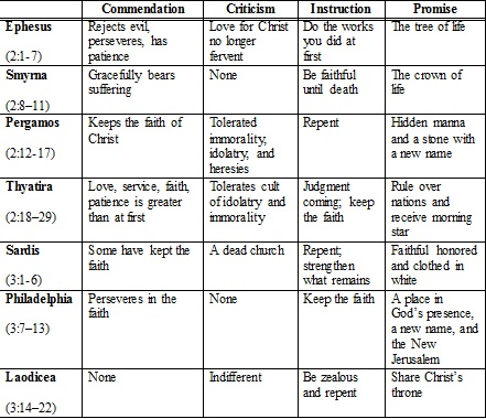 Runescape guide to 99 runecrafting