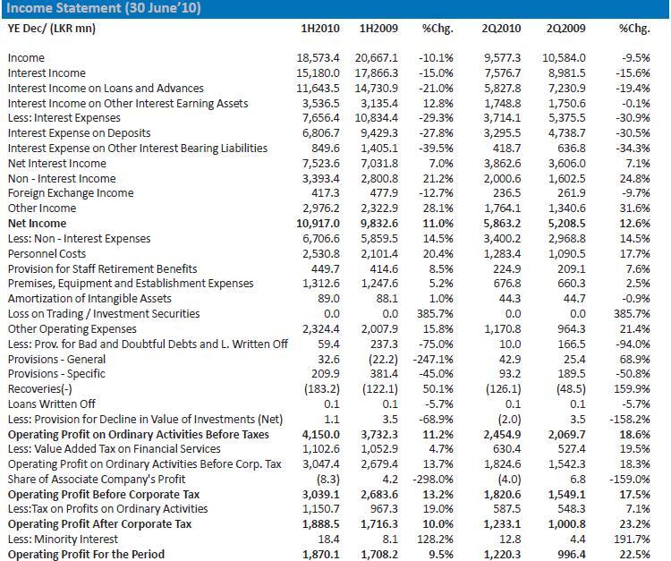 Fx options trader salary