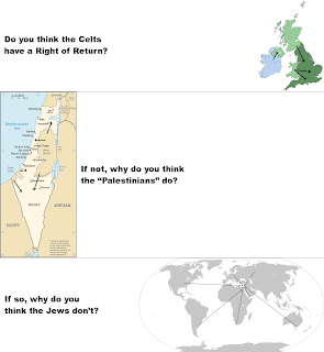 "Drawing: Top: ""Do you think the Celts have a Right of Return?"", beside map of Irish, Scots and Welsh going to other parts of Britain; Middle: map of people from the 1967 territories going to 1949 Armistice Line Israel, beside ""If not, why do you think the 'Palestinians'do?""; Bottom: ""If so, why do you think the Jews don't?"", beside map of people returning to the Land of Israel from all the world."