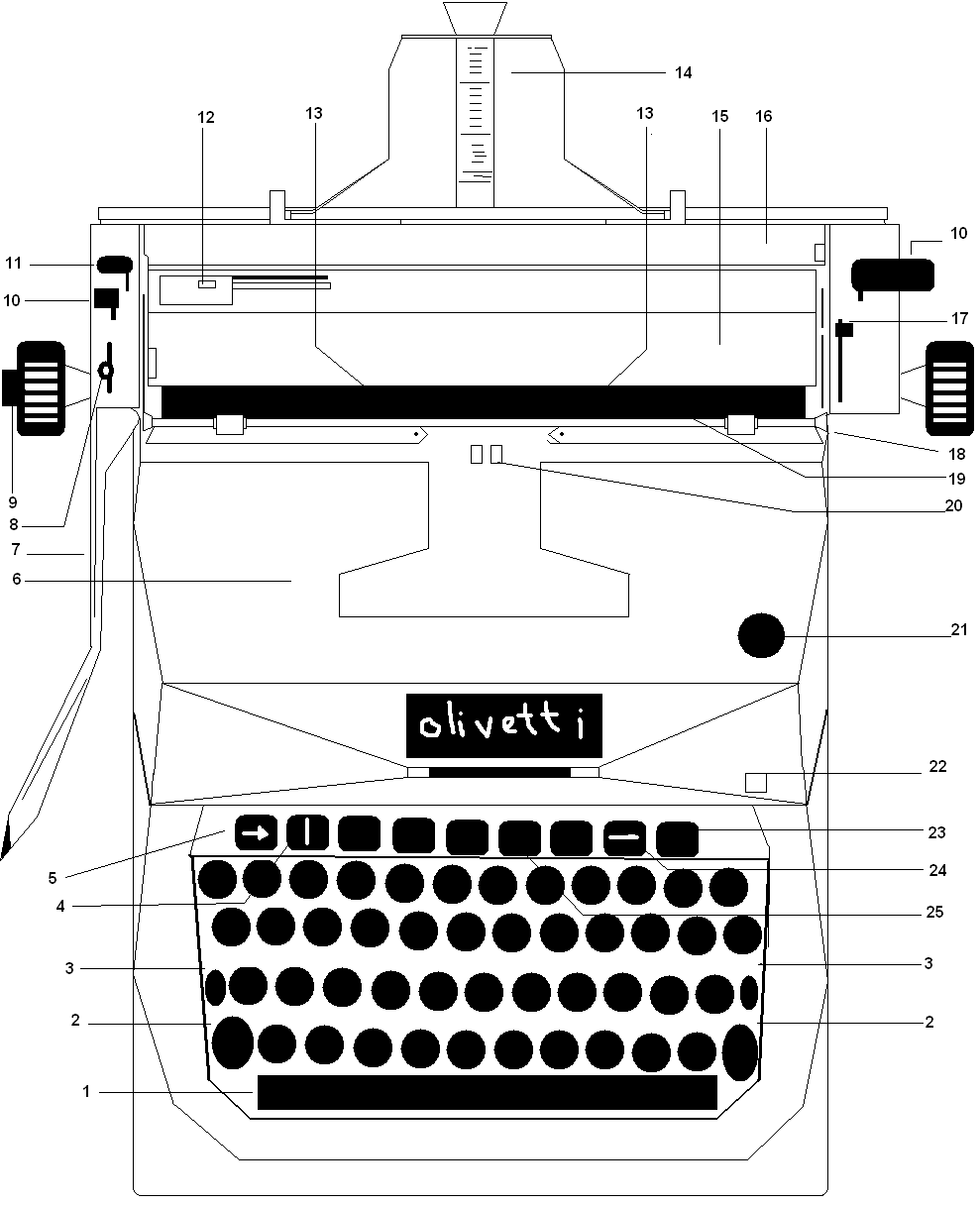 Ibm Selectric Ll Manual download free software