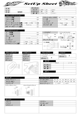 EDAM CO., LTD.: Spirit Setup Sheet Available In Japanese!