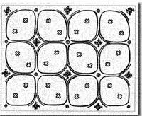 Sistem Informasi: Macam-macam Desain Batik