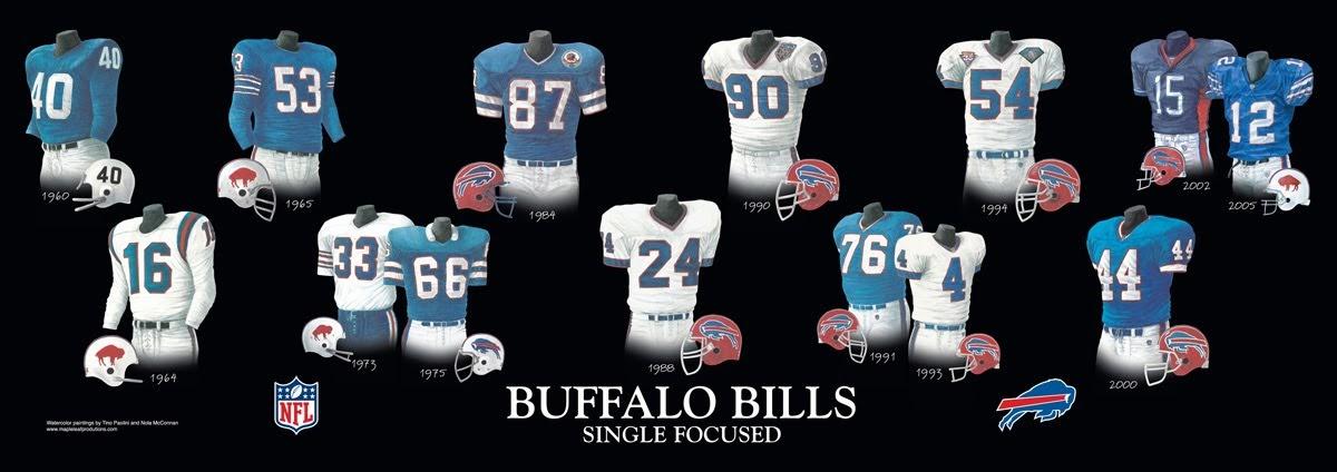 Buffalo Bills Uniform And Team History Heritage Uniforms