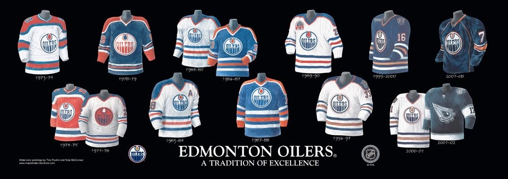 edmonton oilers franchise team arena and uniform