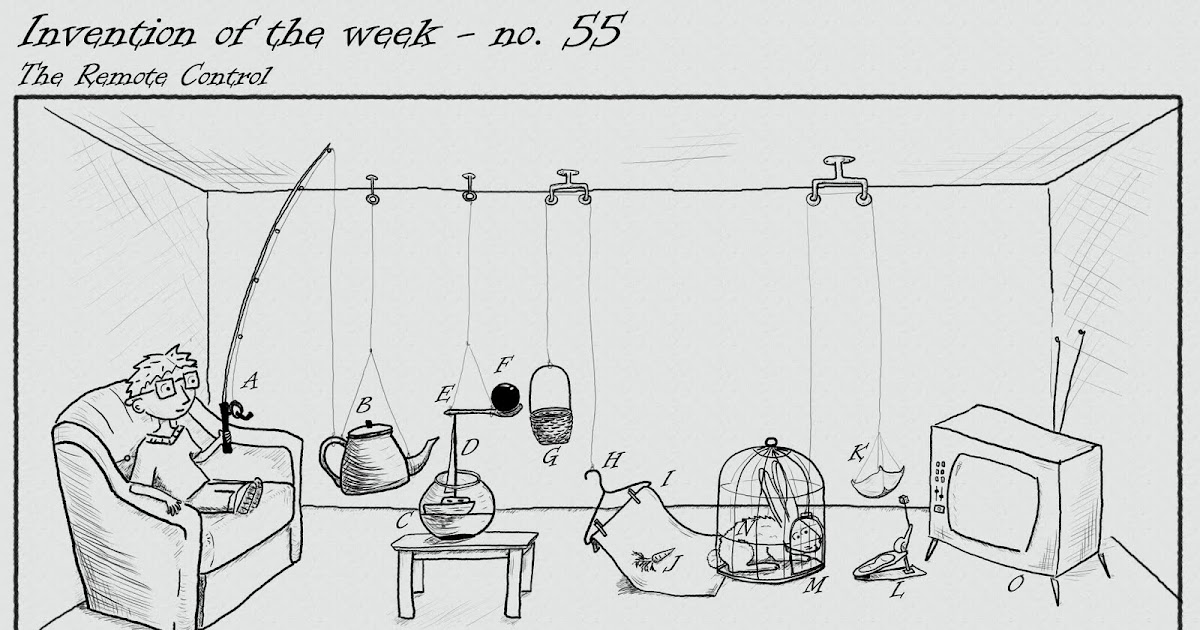 An Engineer's Aspect: 29 Rube Goldberg Machines on October