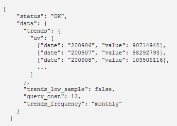 How to write json webservice in java
