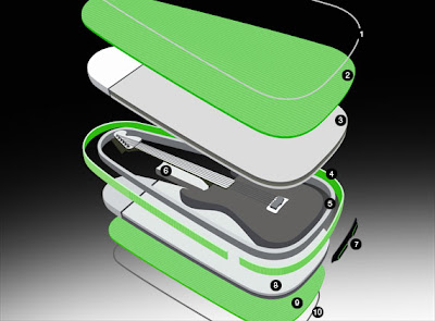 da4d7ad3c89 Incase Revolutionizes Soft Guitar Case Design ~ Stratocaster Guitar ...