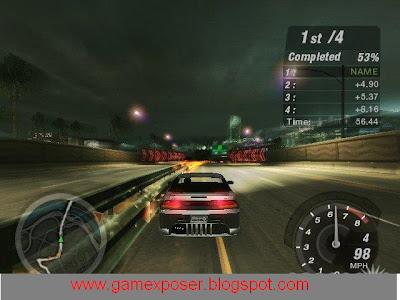 Game World-Vineet Dwivedi: Nfs Underground-2