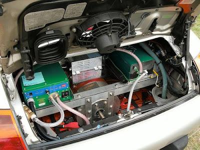 191 Cual Es El Mejor Motor Para Un El 233 Ctrico