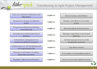 agile project management the role of the project manager on agile teams - Project Manager Roles And Responsibilities Of A Project Manager