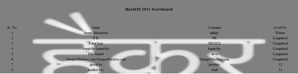 Deva [ Me , Myself & InfoSec]: 2011