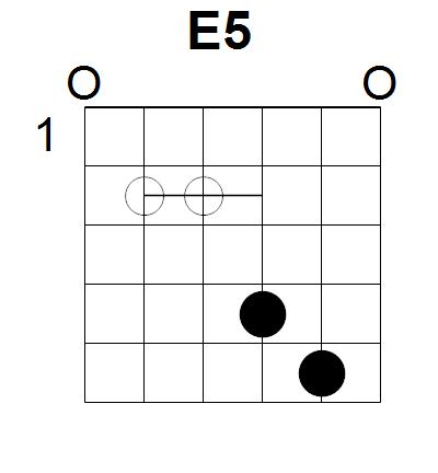 Guitar guitar chords key of e : ukulele cover with chords Tags : ukulele cover with chords easy ...