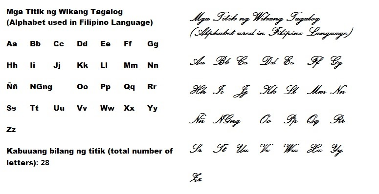 Life Is Not Easy But You Have Lots Of Reason To Enjoy It Ang Alpabetong Pilipino Filipino Alphabet