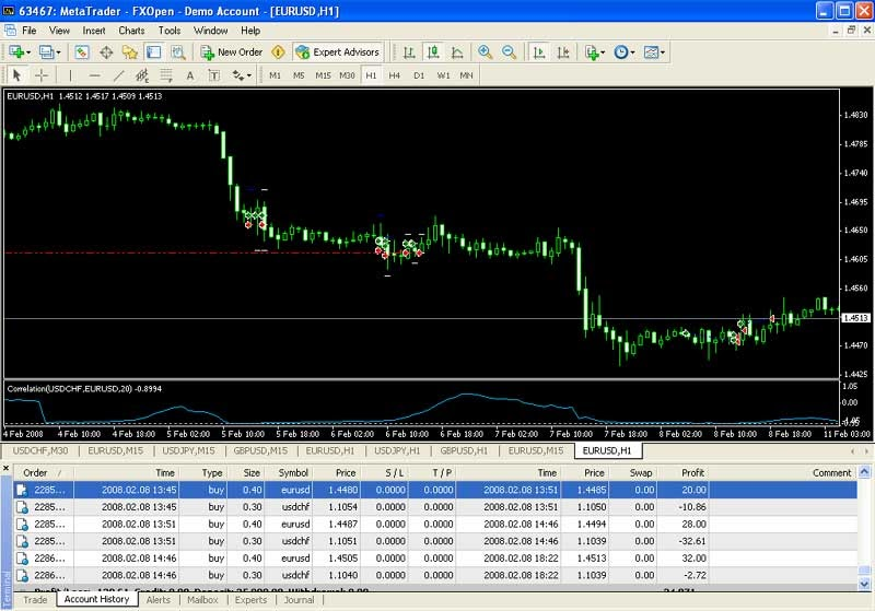Universal trading system clone