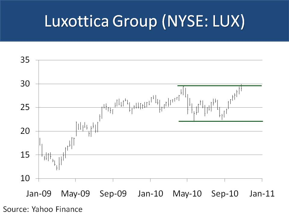Luxottica Group Jobs 3