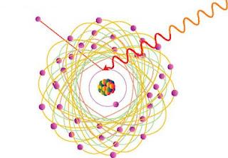 physics of X ray