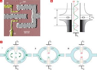 Superconducting quantum interference device, carbon nanotube SQUID