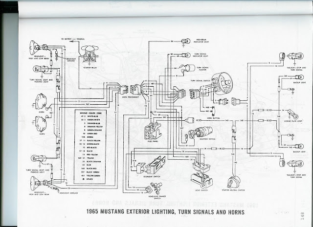 65+exterior+lighting+turn+signals+and+horns 1965 ford mustang wiring diagram schematic diagram electronic